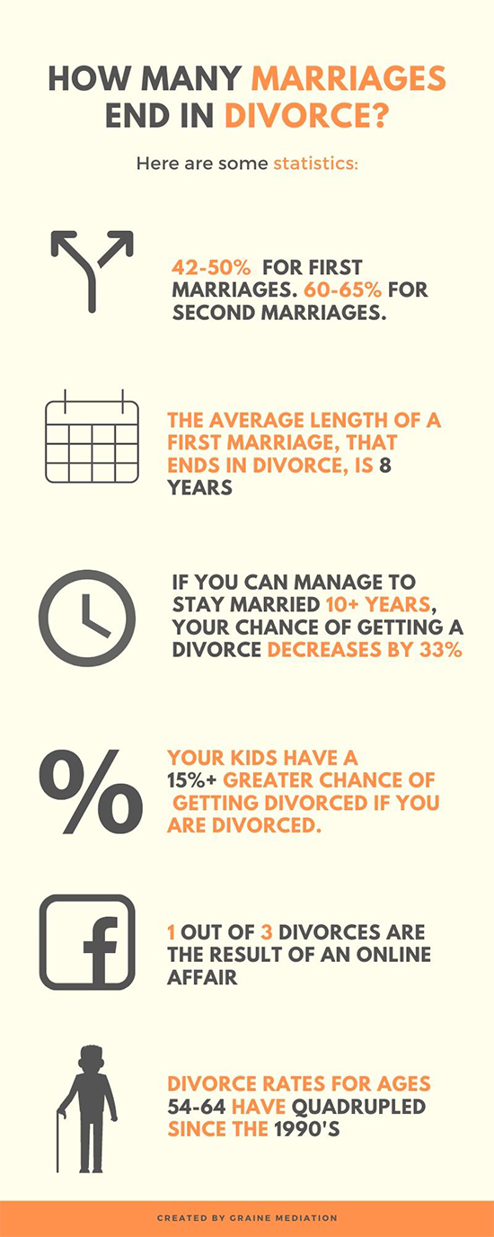 Divorce-Statistics-r1